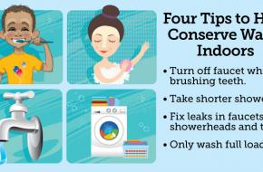 Infographic of four conservation tips