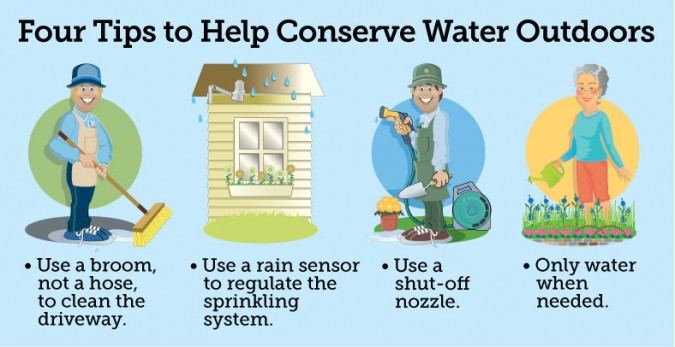 Save Water Outdoors For Conservation Month